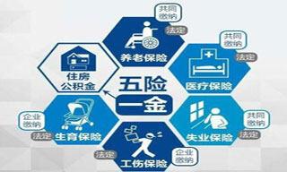 2016郑州五险一金查询方式有哪些