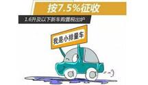 2017车辆购置税新政策完全解析