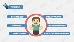 """慧择网保险理赔大数据:男性易""""出轨"""" 女性更""""自爱"""""""