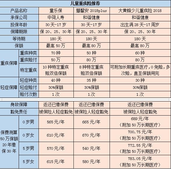 产品测评表